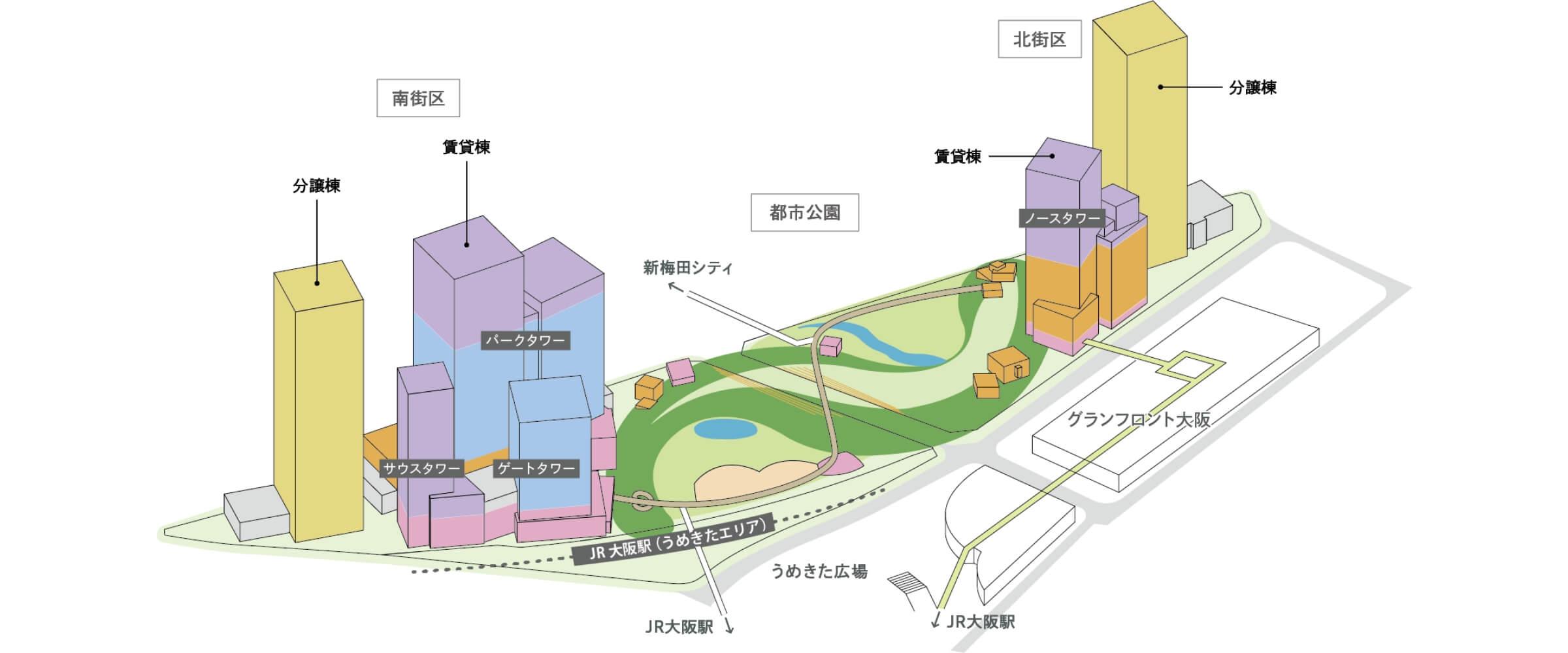 世界をリードする高質な都市空間